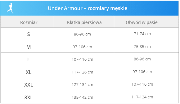 Under Armour - rozmiary męskie