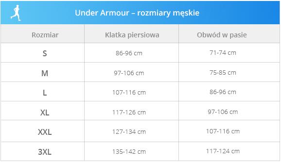 Under Armour - odzież męska - tabela rozmiarowa